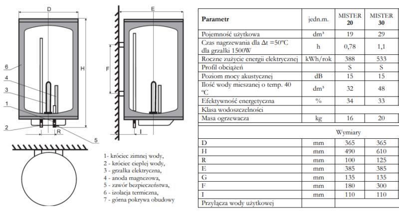 Elektromet mister 30l wymiary